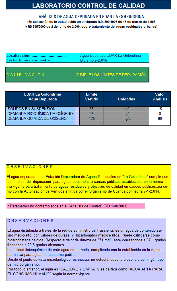 Análisis de agua depurada en Edar La Golondrina-1216
