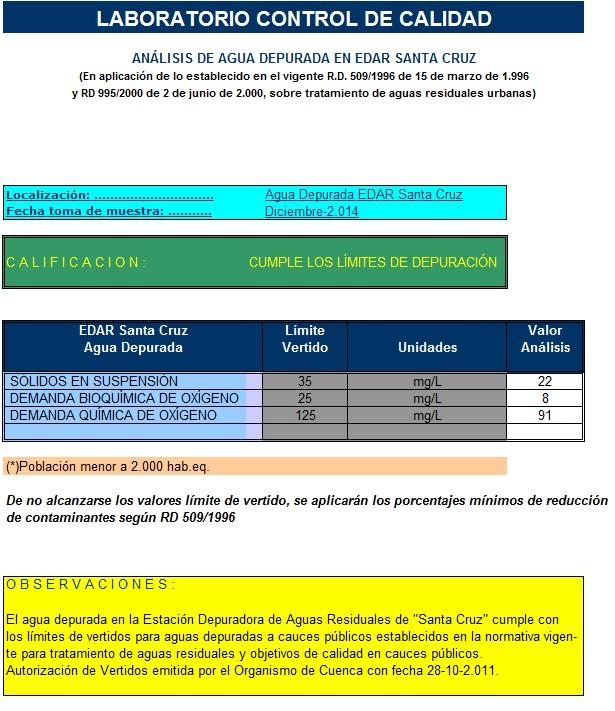 Analisis de agua depurada en Edar Santa Cruz - 1214