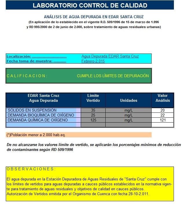 Analisis de agua depurada en Edar Santa Cruz - 0215
