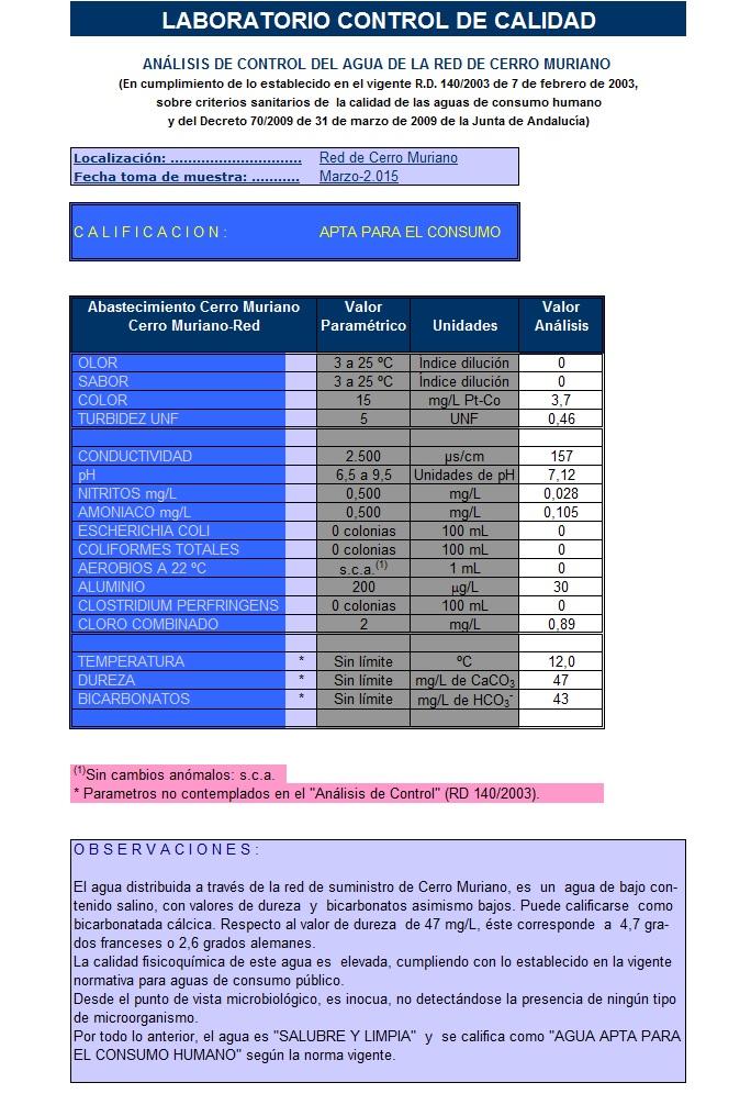 Analisis de control del agua de la red de Cerro Muriano-0315