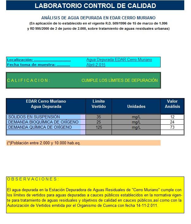 Analisis de agua depurada en Edar Cerro Muriano - 0415