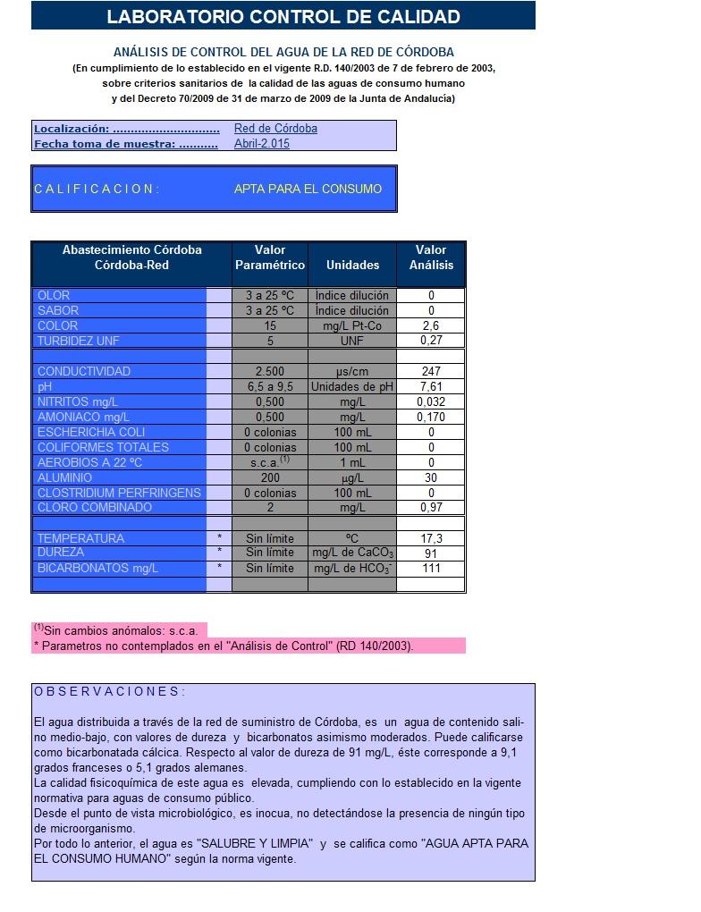 Analisis de control del agua de la red de cordoba-0415