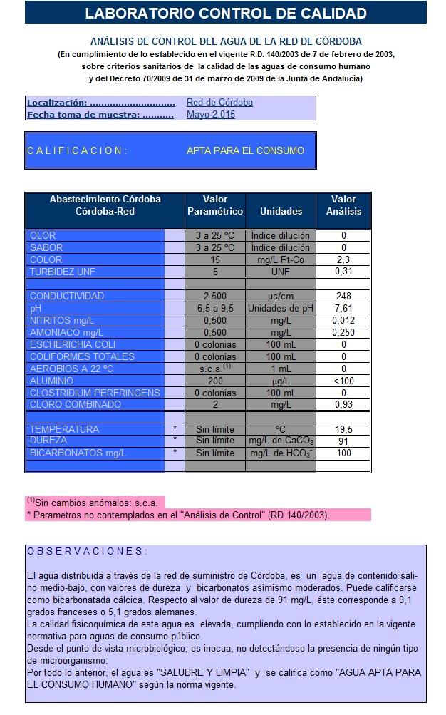 Analisis de control del agua de la red de cordoba-0515