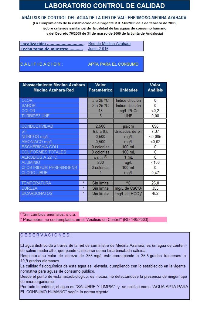Analisis de control del agua de la red de ValleHermoso-Medina Azahara-0615