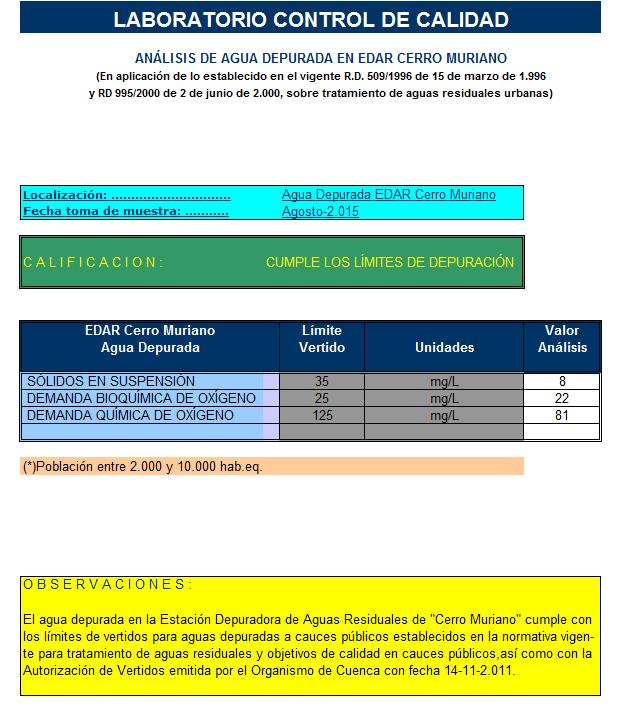 Analisis de agua depurada en Edar Cerro Muriano - 0815