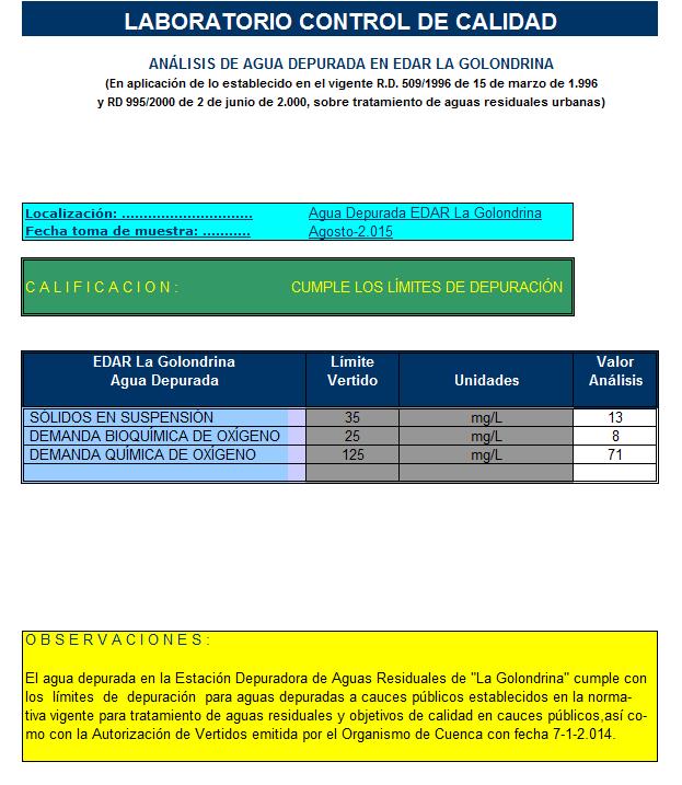 Analisis de agua depurada en Edar La Golondrina -0815