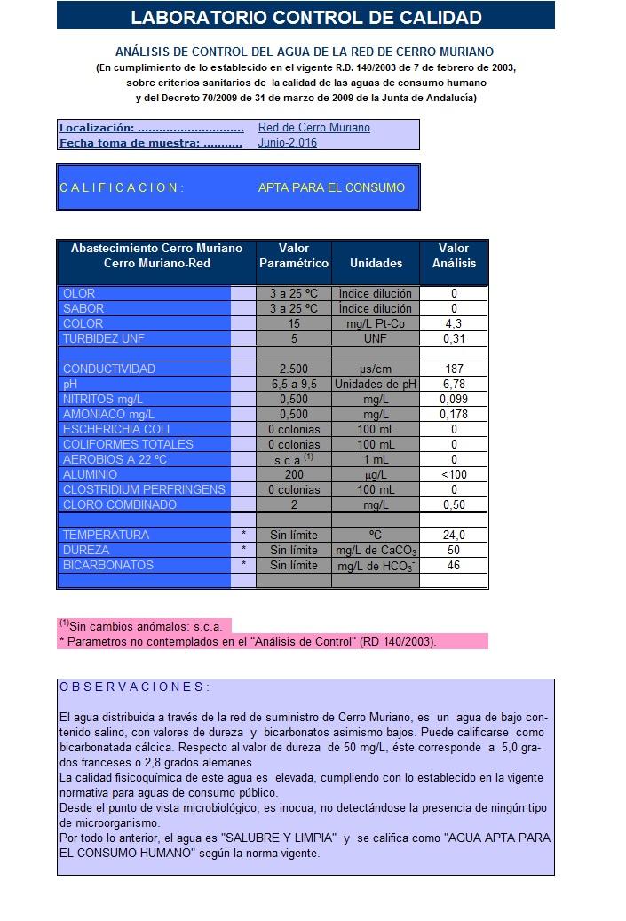 Analisis de control del agua de la red de Cerro Muriano-0616