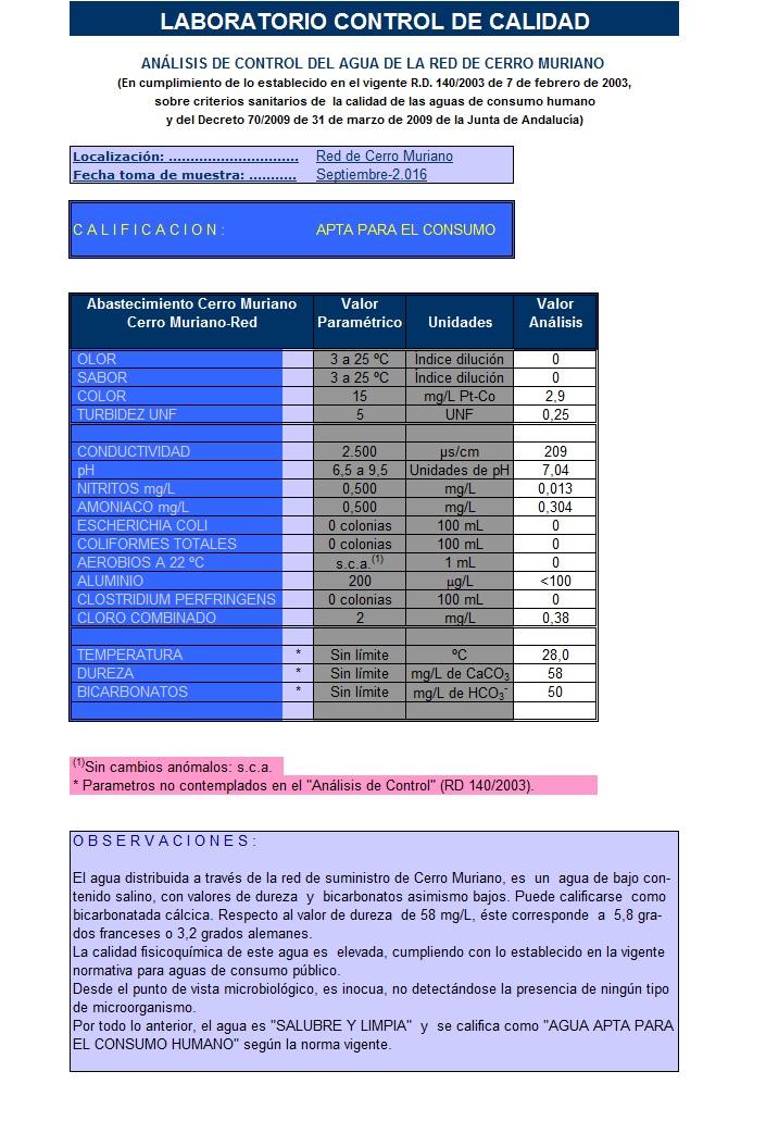 Analisis de control del agua de la red de Cerro Muriano-0916