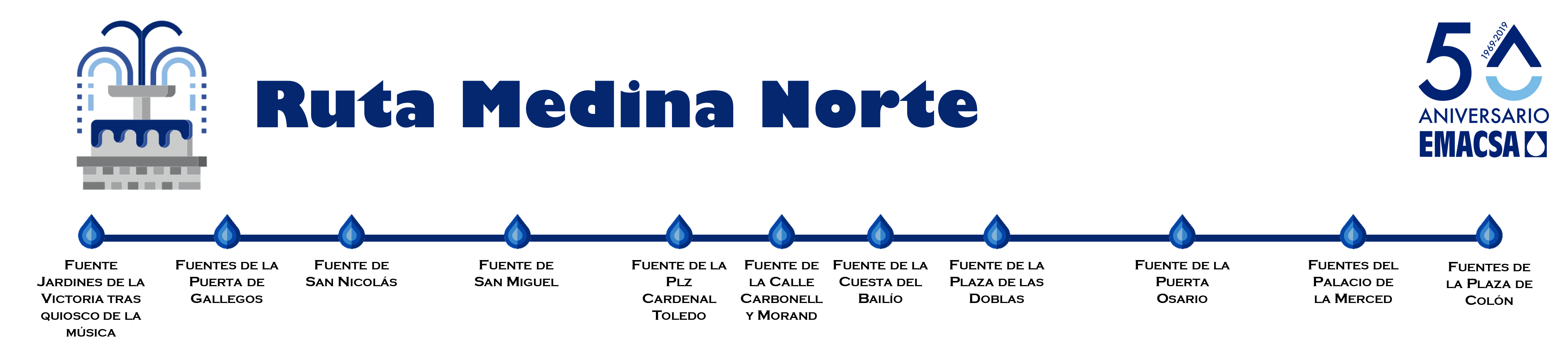 Itinerario ruta medina norte